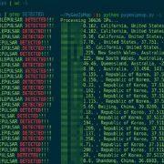 شرکتها نمیتوانند حملات سایبری را شناسایی کنند!