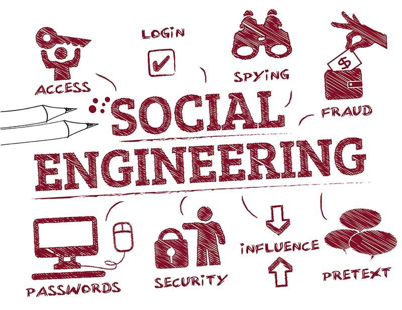 مهندسی اجتماعی